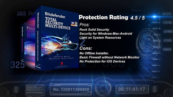 10 best Antivirus For Your Windows PC (2020) 1