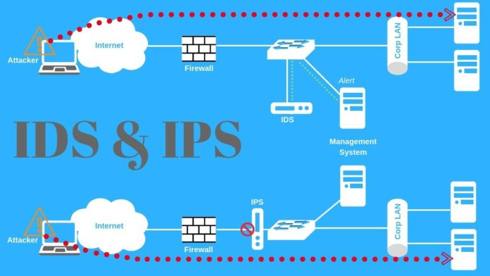 Protect your network with IDS or IPS systems
