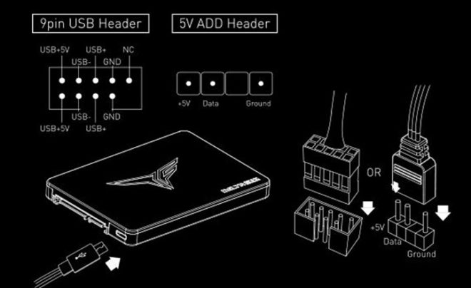 T-Force DELTA MAX RGB SSD Cables