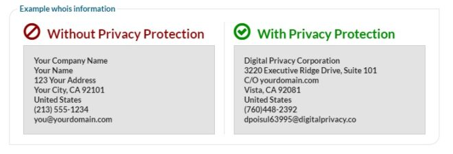 Whois-Privacy