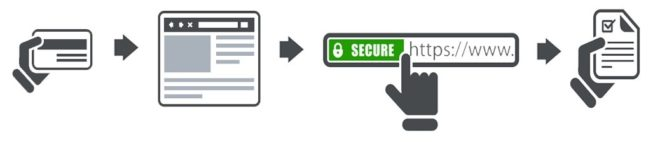 What is Comodo SSL? Learn Types and Functions? 1